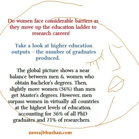 Education Barriers For Women | Illustration by Neeraj Bhushan