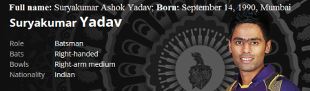 Suryakumar Yadav
